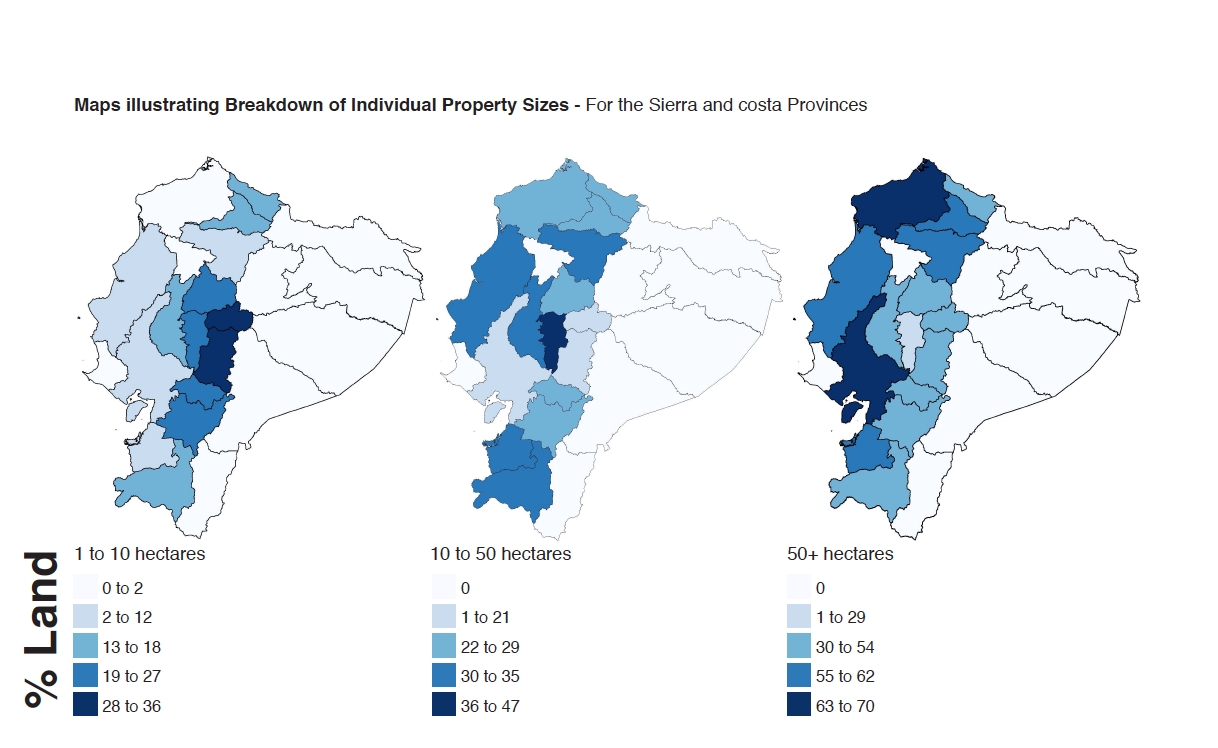 Land Use Foreign Capital Investments In Ecuador - Agricultural Land Us Map